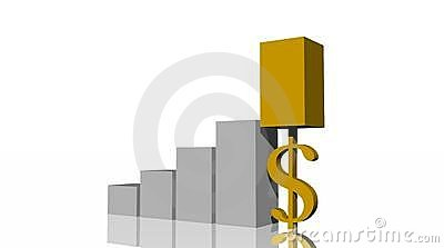 Powerful dollar in histogram