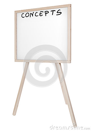 Presentation board (white board) with concepts word