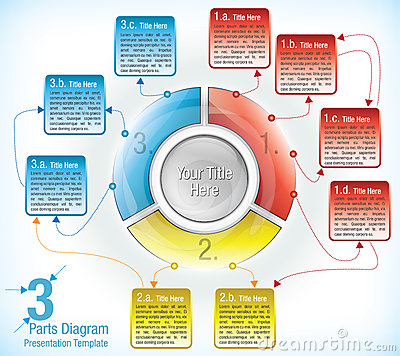 Presentation template of segmented wheel