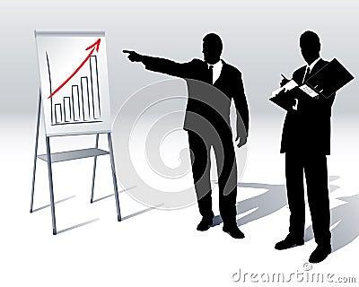 Presentation of turnover