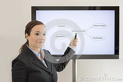 Presenting future plan of operations