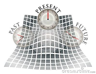 Presentism Philosophy of Time Illustration