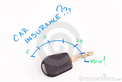 The Price of Car Insurance