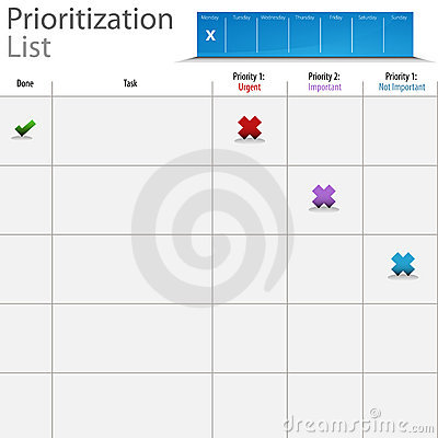 Prioritization List Chart
