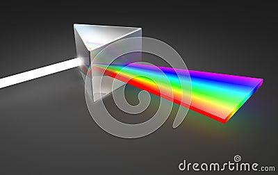 Prism light spectrum dispersion