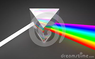 Prism light spectrum dispersion