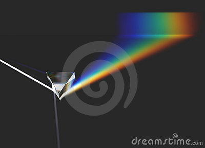 Prism optical light ray spectrum rainbow
