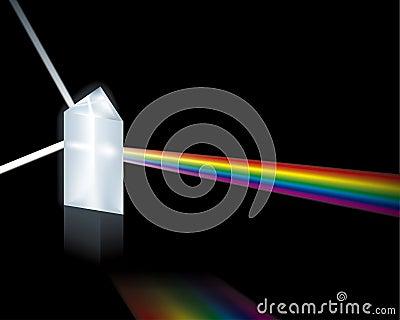 Prism (vector)