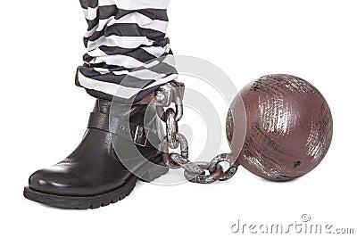 Prisoner s leg