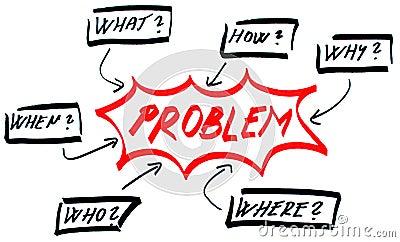 Problem solving diagram