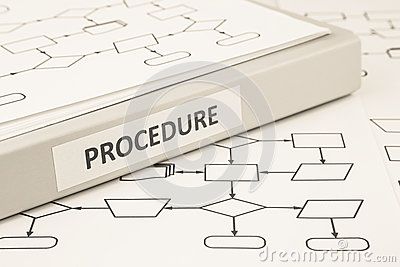 Procedure Process Concept For Work Instruction Photo Image – Process Flow in Word
