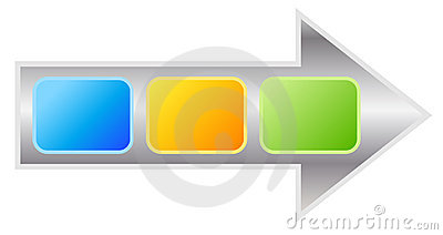Process business scheme