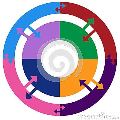 Process Circle Diagram
