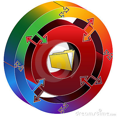 Free Process Circle Diagram Royalty Free Stock Photo - 15356135