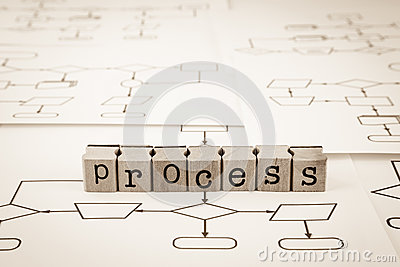 Process Flow Chart Concept Photo Image 48649582 – Process Flow in Word