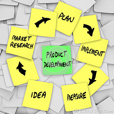 Product Development Diagram Plan on Sticky Notes