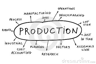 Production concept