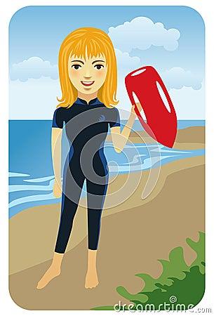 Profession series: Lifeguard