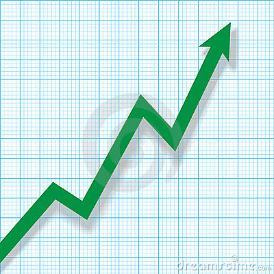 Profit Chart on Graph Paper