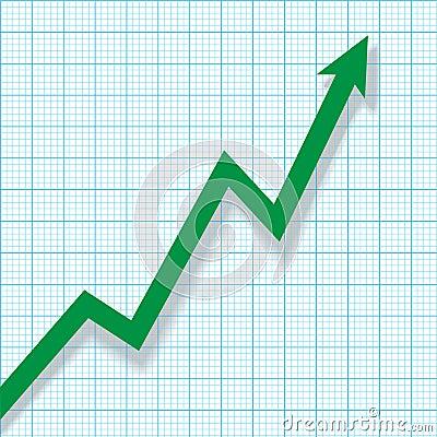 Profit Chart on Graph Paper
