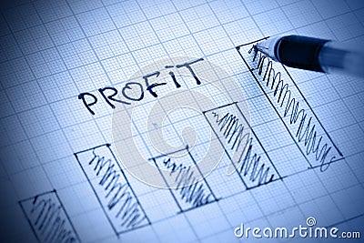 Profit diagram