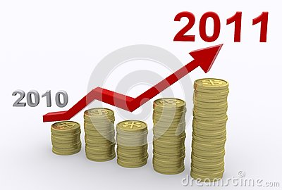 Profit Growth 2011