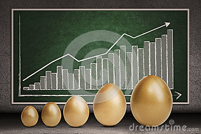 Profit growth on chalkboard