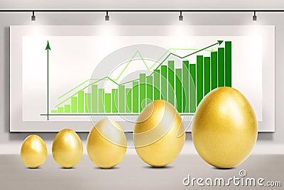 Profit growth eggs chart