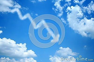 Profit Loss Cloud