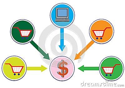 Profit and Wealth Distribution Circle Illustration