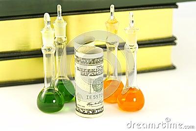 Profitable Lab Research