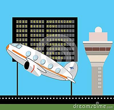 Programação do destino