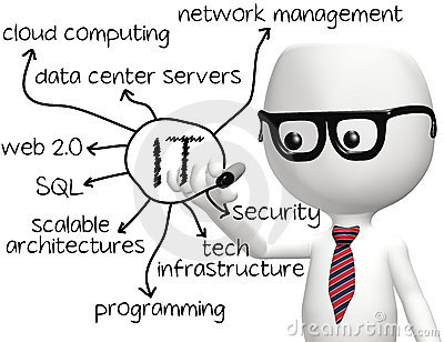 IT programmer drawing information technology