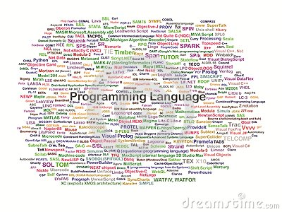 Programming Language Wordcloud Editorial Photography