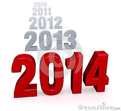 Progression of Years - 2014
