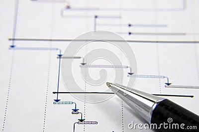 Projektera ledning