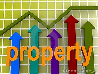Property market prices