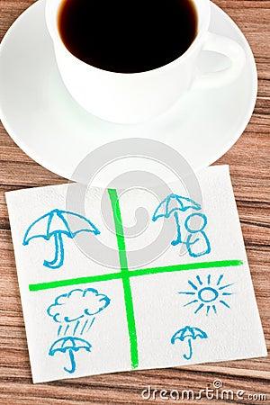 Protect umbrella on a napkin