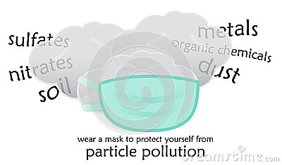 Protect yourself from Haze Particle Pollution