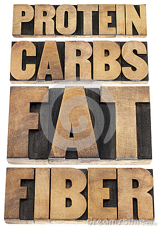 Free Protein, Carbs, Fat, Fiber Royalty Free Stock Photo - 29565875