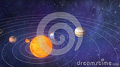 przycinanie ogniska ścieżki rtęci ziemskiego układu słonecznego venus