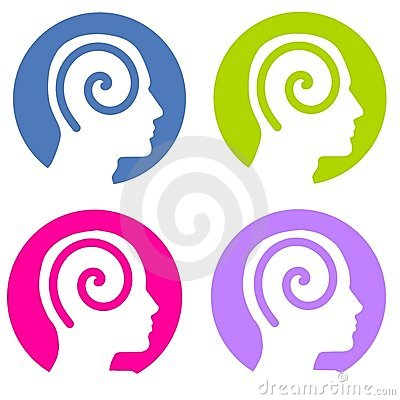 Psychology Mind Spirals