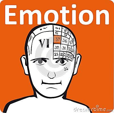 A psychology model