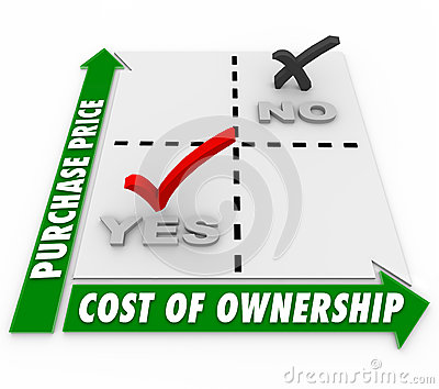 Purchase Price Vs Cost of Ownership Matrix Comparison