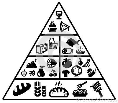 15 Kids Drawing Coloring Activity Color Your Plate Rainbow Foods together with Carrot Clipart Black And White additionally Trophic Pyramidfood Web Limiting Factorscarrying Capacity also Pro Ana furthermore Satanic. on food pyramid