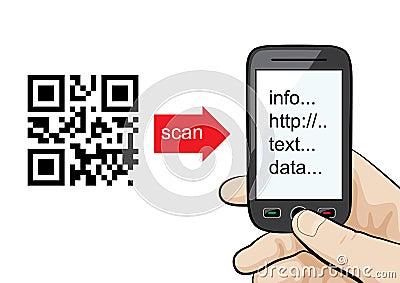 Qr code scanning tehnology