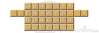 Quality,Flexibility,Honesty and Support