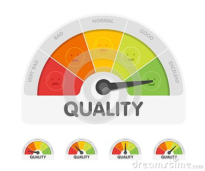 Quality meter with different emotions. Measuring gauge indicator vector illustration. Black arrow in coloured chart Vector Illustration