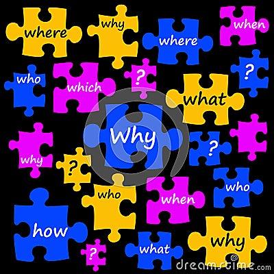 Questions puzzle