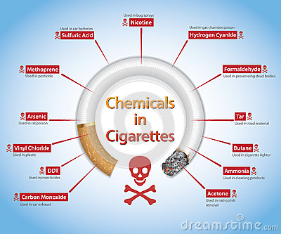 the benefits health hazards and addiction concerns of e smoking in the united states How can nicotine be good for me  health hazards of smoking and tobacco use are well known smoking is the chief preventable cause of death in the united states.